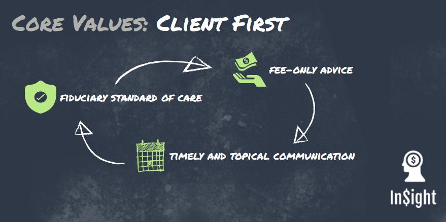 Client First
