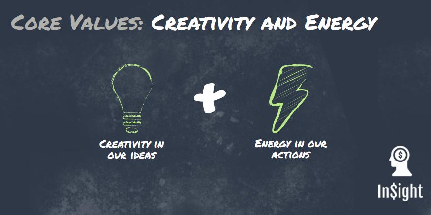 Creativity and Energy