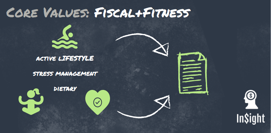Fiscal+Fitness