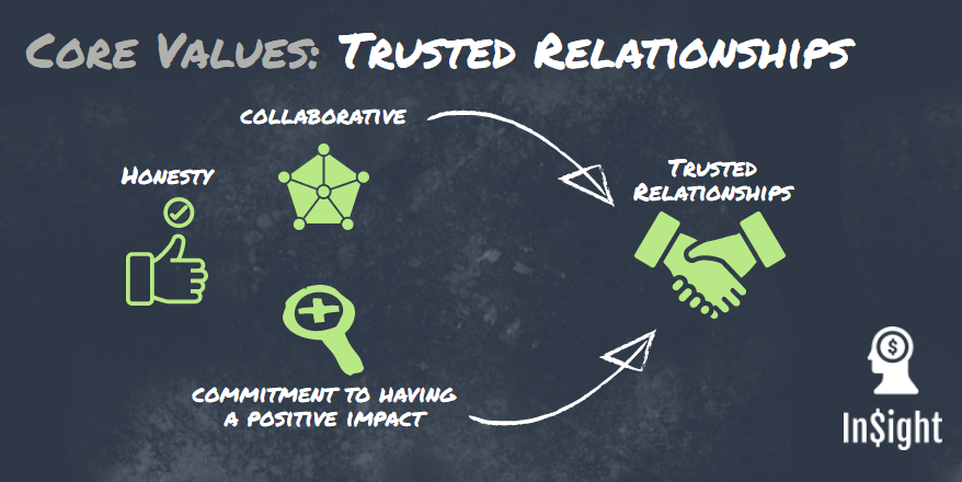 Trusted Relationships